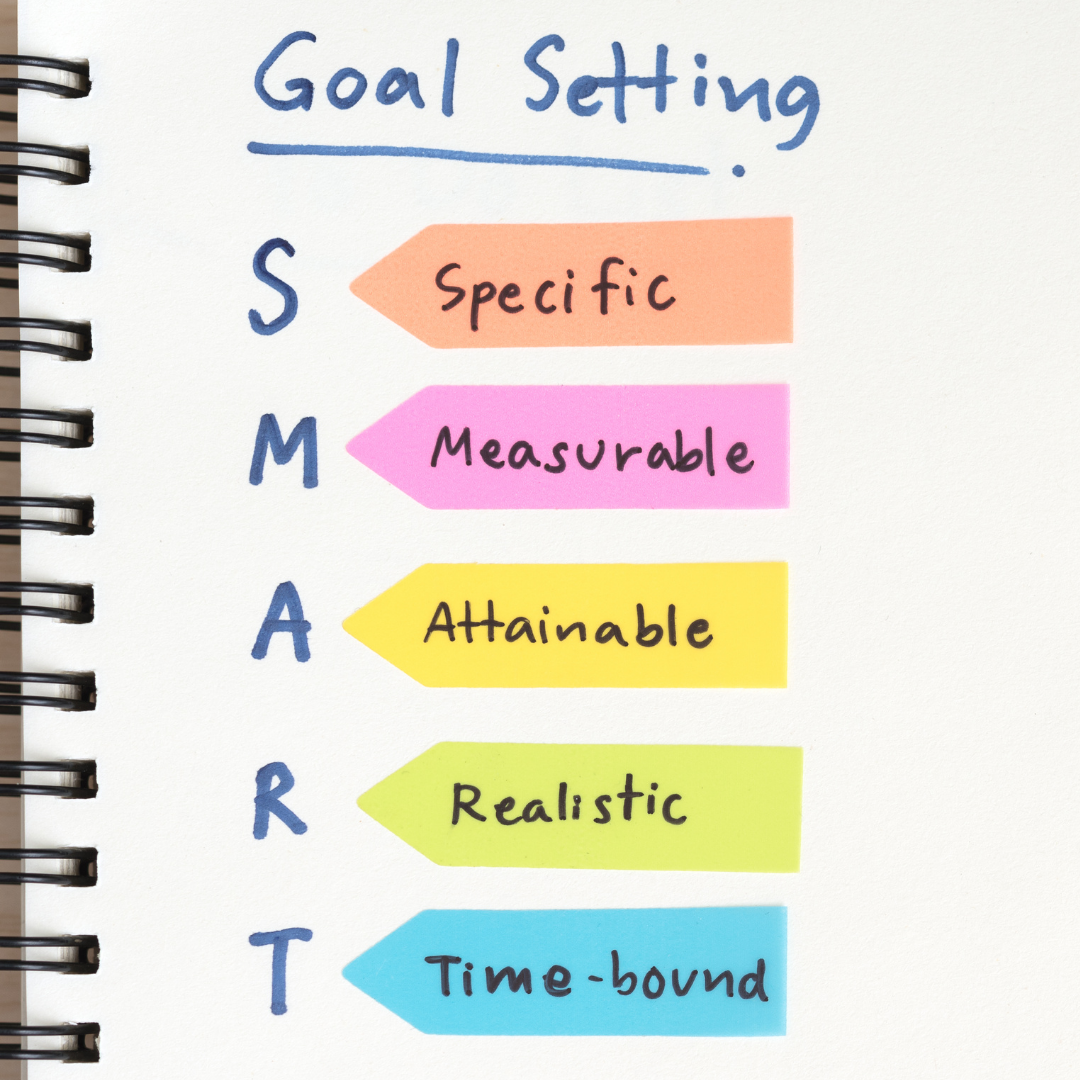 How to align HR Department Goals with organization goals?